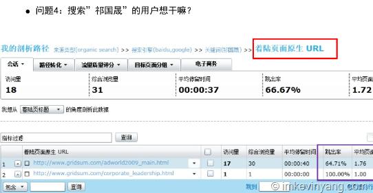 """搜索""""祁国晟""""的用户去了哪些页面"""